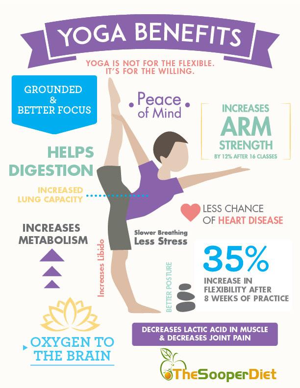 Yoga Benefits For Women