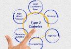 Risk-Factors-for-diabetes-2